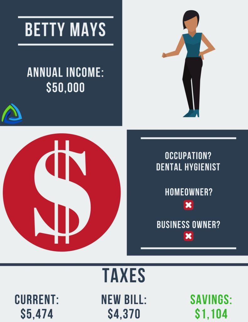 new-tax-plan-betty-mays