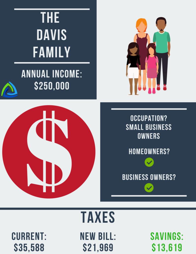 new-tax-plan-davis-family