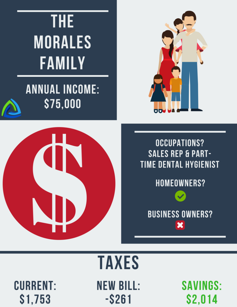 new-tax-plan-morales-family